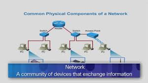 routing and switching ccna routing and switching training videos youtube