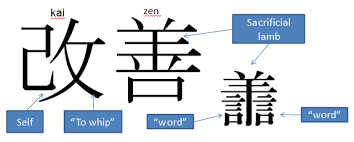 How Does Kaizen Differ From A Kaizen Event The Lean Thinker