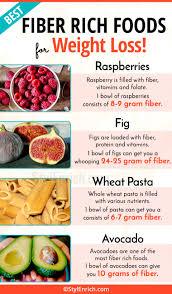 Fiber Diet Chart Fiber Rich Foods For Weight Loss With Diet Chart