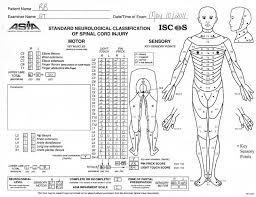 Spinal Cord Injury Chart Ais C Archives Spinal Cord Injury Research Evidence