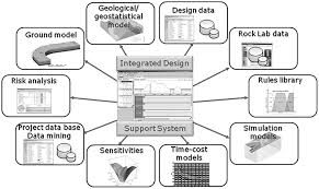 honda sh 300 wiring diagram 24h schemes honda crf50 wiring diagram html imageresizertool com