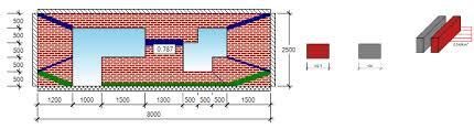 Masterseries Advanced Masonry Design Software Masterseries