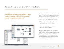 Sequence Diagram Visio A Superior Alternative To Microsoft Visio