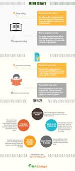 pay for essay writing in ly pay for essay writing in infographic