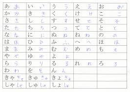 Learn Japanese Kanji Learn Hiragana Or Kanji