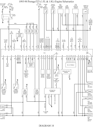 mazda lantis engine diagram mazda wiring diagrams