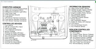 fuse box wiring diagram for multiple how to read diagrams cars how to read wiring diagrams (schematics) automotive how to read wiring diagrams for cars diagram ceiling fan with remote awesome fuse box photos