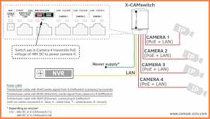 wiring diagram security camera wirer diagram amazing electrical full size of wiring diagram wiring diagram poe camera securityire color lovely best cctv