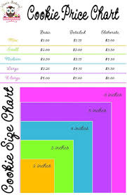 Price Chart Template Another Version Of A Cookie Pricing Chart Bakery Pinterest 20