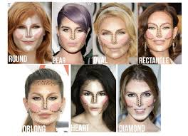 beauty guide what s your face shape