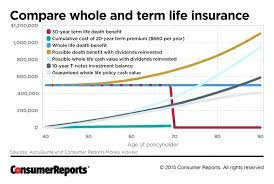 Life Insurance Quotes Calculator life insurance quote calculator canada etalksme 27