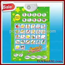 Baby Learning Chart Wall Chart For Baby Learning Buy Wall Chart For Baby Learning Wall Chart For Baby Learning Wall Chart For Baby Learning Product On Alibaba Com