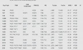 Fram Fuel Filter Chart Catalogue Of Schemas