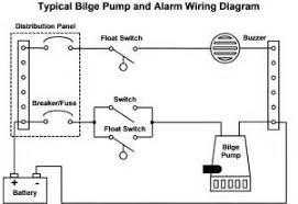 pump float switch wiring diagram pump image wiring similiar bilge pump installation diagram keywords on pump float switch wiring diagram