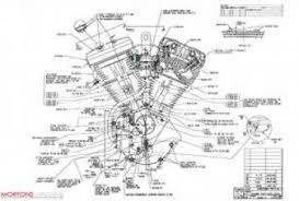 harley davidson evolution engine diagram wedocable harley davidson evolution engine exploded view