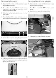 Frigidaire Affinity Dryer 3 Blinking Lights My Affinity Atf6000es Washer Just Makes A Funny Sound When I