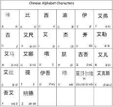 alphabet in chinese chinese letter alphabet oyle kalakaari co
