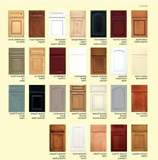 kitchen cabinets doors design kitchen cabinet doors only fascinating kitchen cabinet doors only diy kitchen cupboard kitchen cabinets doors design