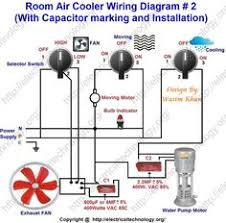 53 best auto wiring simple to use diagrams images diagram room air cooler wiring diagram 2 capacitor marking and installation