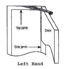 door jamb diagram. Handing Diagram Sc 1 St Door Furniture Direct Jamb