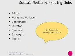 Social Media Marketing Job Description Interesting Social Media Chapter 48 Horizontal Revolution