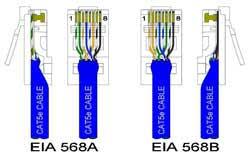 cat5e cable wiring schemes b&b Category 5 Wiring Diagram Nema 5 15 Wiring-Diagram
