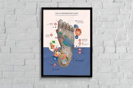 Foot Pressure Points Chart Foot Acupressure Points Chart A Self Care And Foot Massage