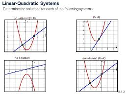 how to solve a system of quadratic equations math 4 linear quadratic systems