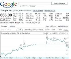 Google Stock Quote Classy Google Stock Quote Best Quotes Ever