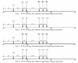 trailer loading diagram schematic diagrams trailer loading diagrams truck load diagram 24 auto electrical wiring diagram \\u2022 motorcycle trailer diagram trailer loading diagram