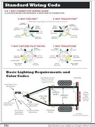 7 way trailer connector wiring diagram com pollak ignition switch 6 7 way trailer connector wiring diagram com pollak ignition switch 6 terminal