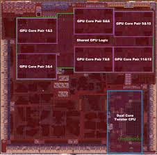 Apples A9x Chip In The Ipad Pro Is A Graphics Monster