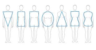 Female Body Types Chart What Is My Body Shape What To Wear For My Body Shape Joy