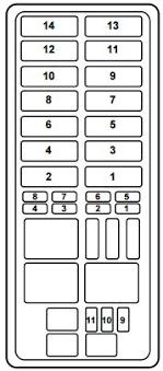 1999 mercury mountaineer fuse panel diagram data wiring diagrams \u2022 1995 Mercury Cougar Fuel Pump Relay 1997 mercury cougar fuse box diagram data wiring diagrams u2022 rh autoglas schwelm de 2006 mercury