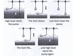 mc sewage pump float switch 20 metre pumps uk more views mc 20m sewage float switch