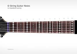 Electric Guitar Note Chart Pin On Try It Out