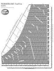 Psychrometric Chart Si Units Psychrometricchart Psychrometric Chart Us And Si Units 55