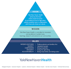 Yale New Haven Hospital My Chart Ihp Joins Yale New Haven Health Northeast Medical Group