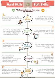 Soft Skills Vs Hard Skills Infographic Talent Development