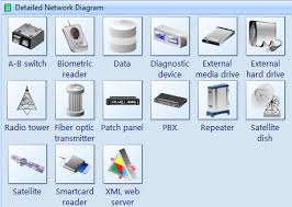 Network Devices Computer Network Symbols