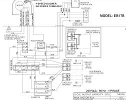 wiring diagram for intertherm furnace the wiring diagram electric furnace thermostat wiring diagram nilza wiring diagram