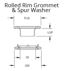 Spur Size Chart Rolled Rim Grommets With Spur Washers Stimpson