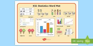 Ks1 Statstics Word Mat Words Vocab Vocabulary Data Graph