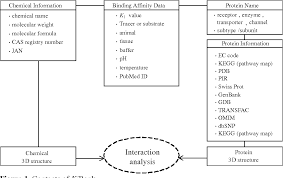 Bank Database Design Tables Table 1 From Application Of Ki Bank Database Semantic Scholar