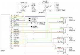 speakers wiring diagrams stereo diagram computer for volume bose speakers wiring diagram car speaker wire schematics diagrams o radio example electrical wiri valcom ceiling