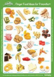 Baby Food Chart 9 Months Old Finger Food Ideas For 9 Months Plus Forbaby Co Nz Baby