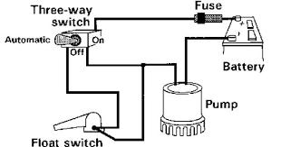 johnson ultima switch wiring diagram johnson image wiring johnson pump wiring diagram johnson automotive on johnson ultima switch wiring diagram