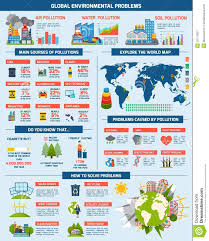 global environment problems solution infographics stock vector  global environment problems solution infographics