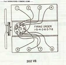 need firing order for 84 f 150 302 page 2 ford truck this is as good as it gets