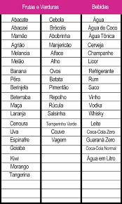 Lista De Compras Supermercado Amici Per Amici Lista De Compras De Supermercado